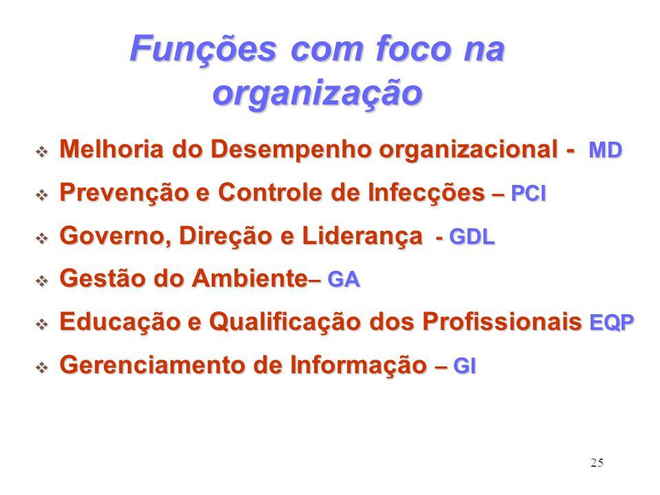 Funções com foco na organização
