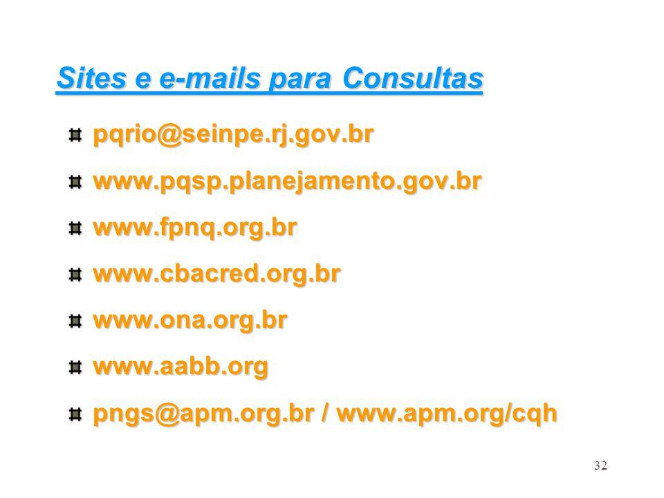 Sites e e-mails para Consultas