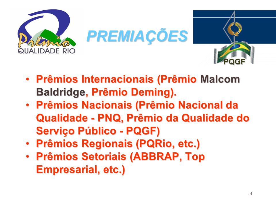 PREMIAÇÕES PQGF. Prêmios Internacionais (Prêmio Malcom Baldridge, Prêmio Deming).