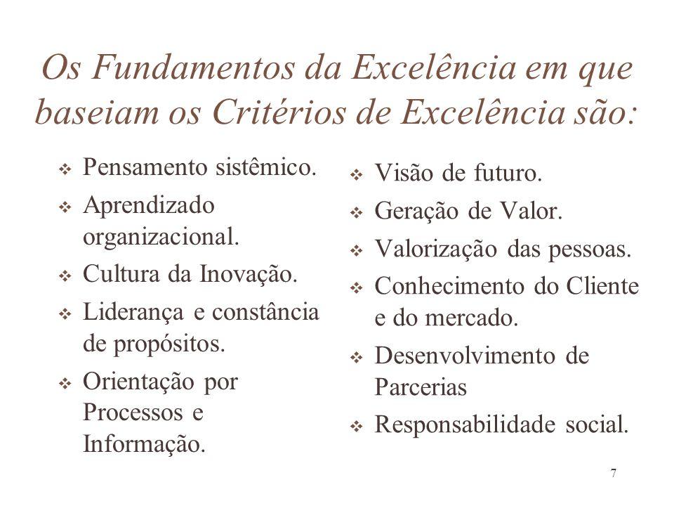 Os Fundamentos da Excelência em que baseiam os Critérios de Excelência são: