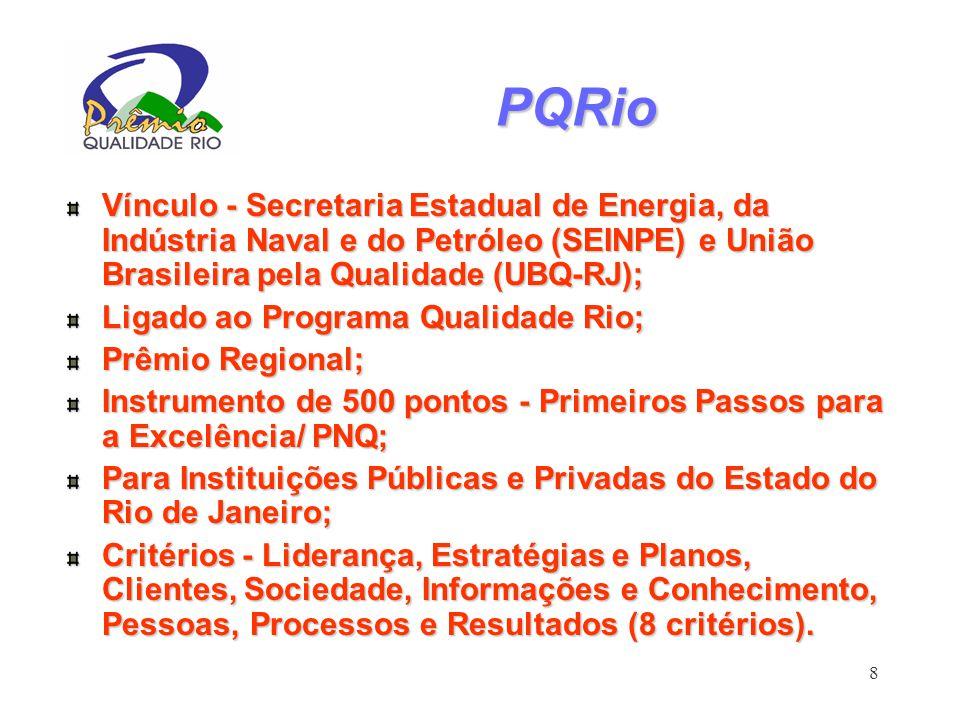 PQRio Vínculo - Secretaria Estadual de Energia, da Indústria Naval e do Petróleo (SEINPE) e União Brasileira pela Qualidade (UBQ-RJ);