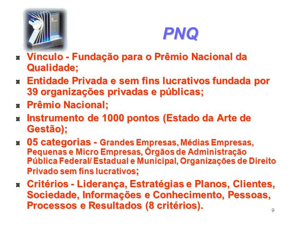PNQ Vínculo - Fundação para o Prêmio Nacional da Qualidade;