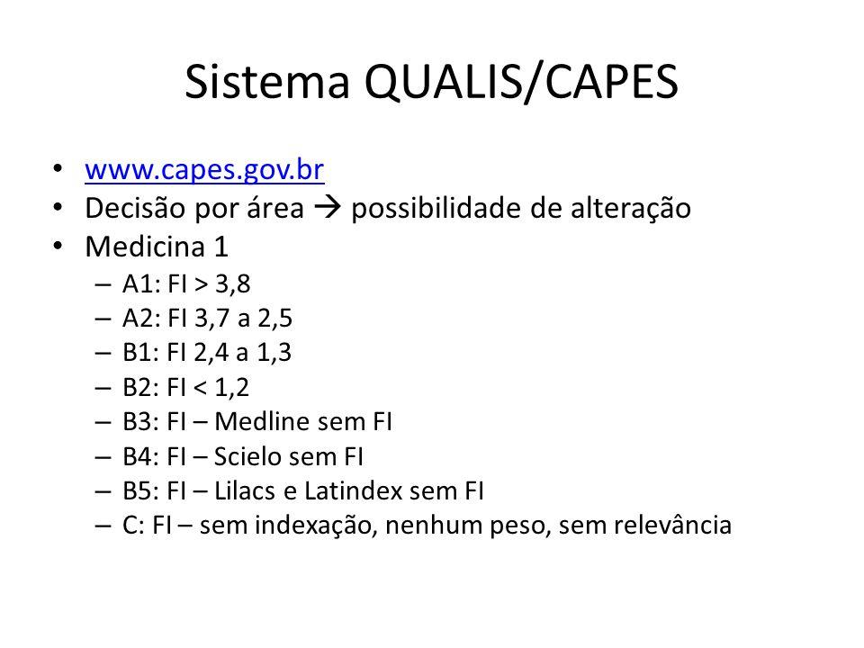 Sistema QUALIS/CAPES www.capes.gov.br
