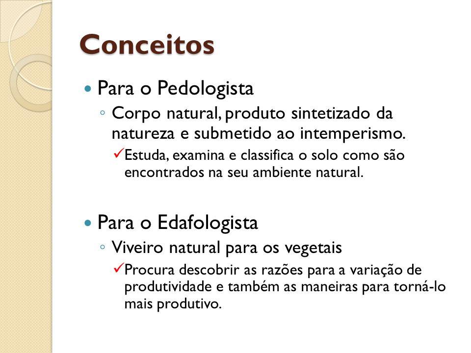 Conceitos Para o Pedologista Para o Edafologista