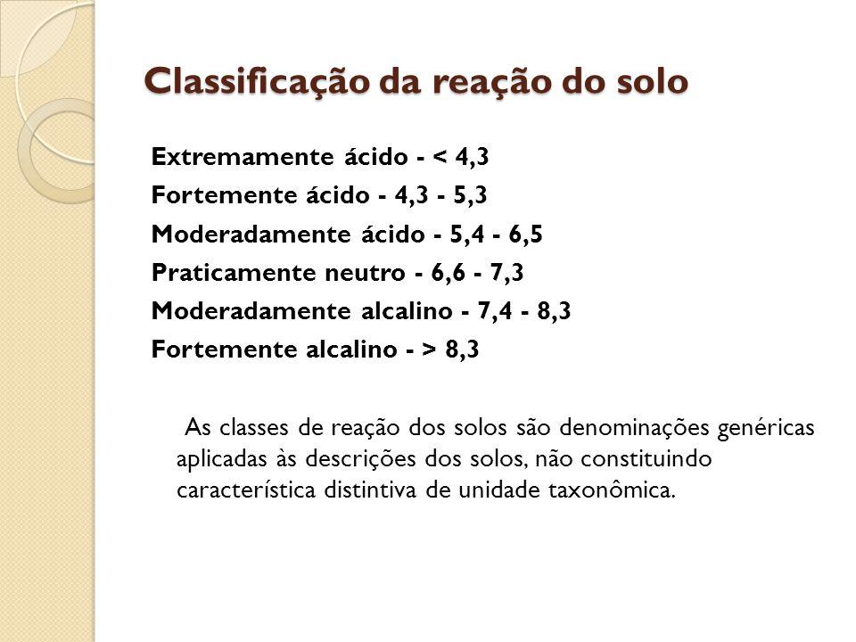 Classificação da reação do solo