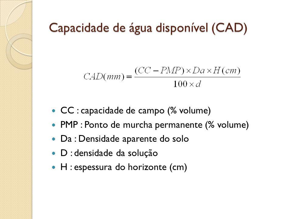 Capacidade de água disponível (CAD)