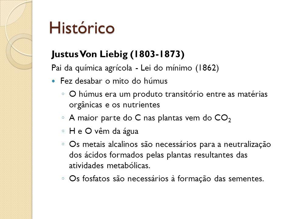 Histórico Justus Von Liebig (1803-1873)