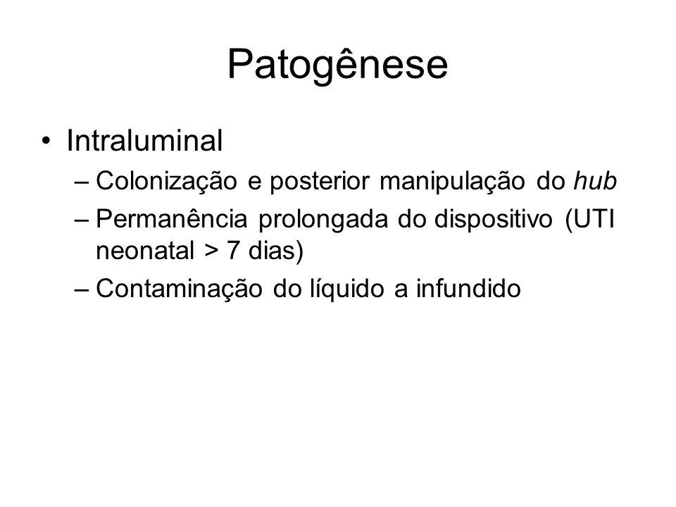 Patogênese Intraluminal Colonização e posterior manipulação do hub