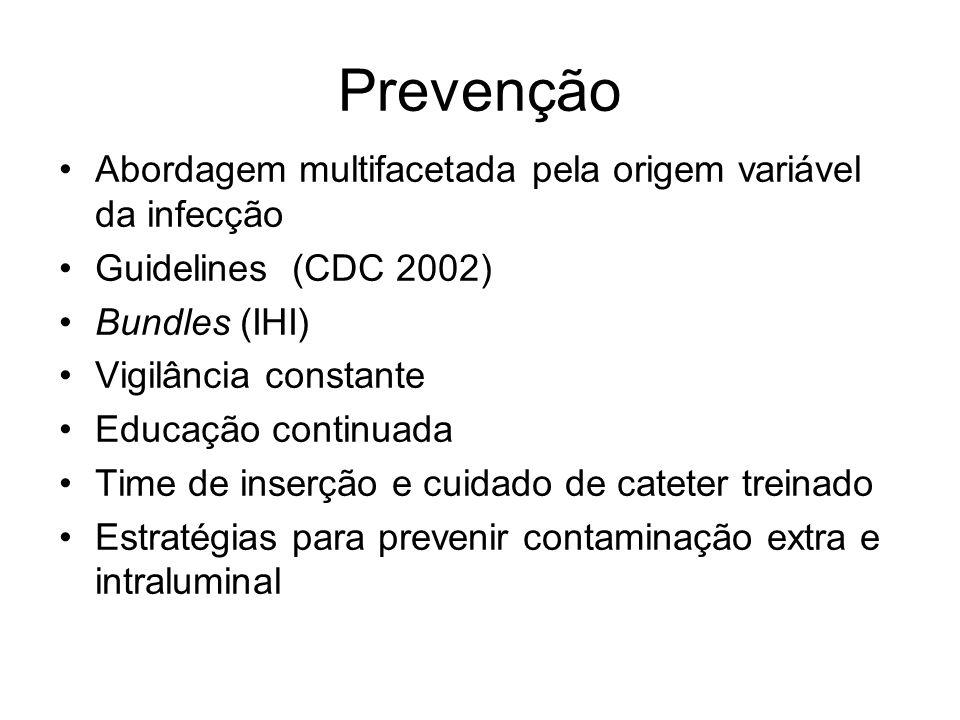 Prevenção Abordagem multifacetada pela origem variável da infecção