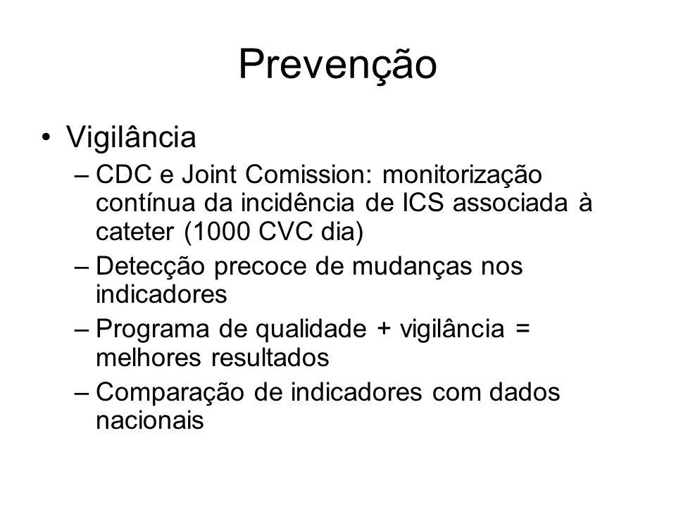 Prevenção Vigilância. CDC e Joint Comission: monitorização contínua da incidência de ICS associada à cateter (1000 CVC dia)