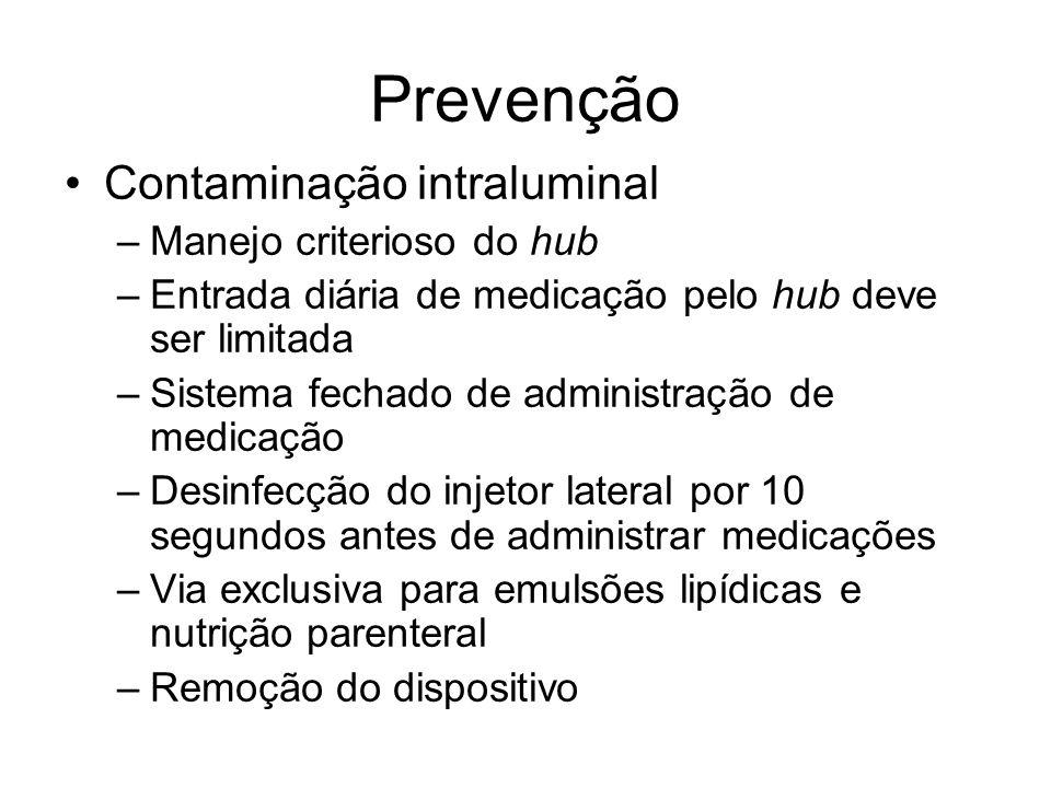 Prevenção Contaminação intraluminal Manejo criterioso do hub