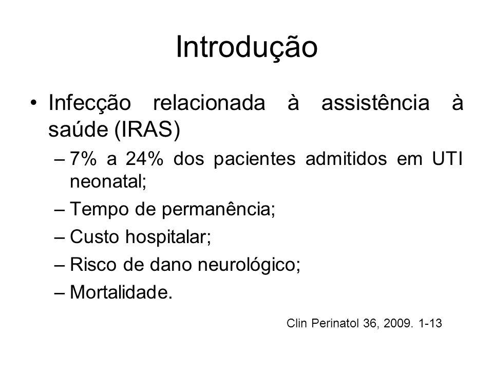 Introdução Infecção relacionada à assistência à saúde (IRAS)