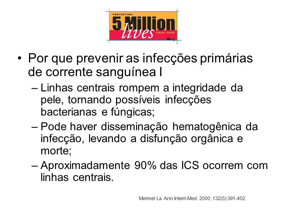 Por que prevenir as infecções primárias de corrente sanguínea I