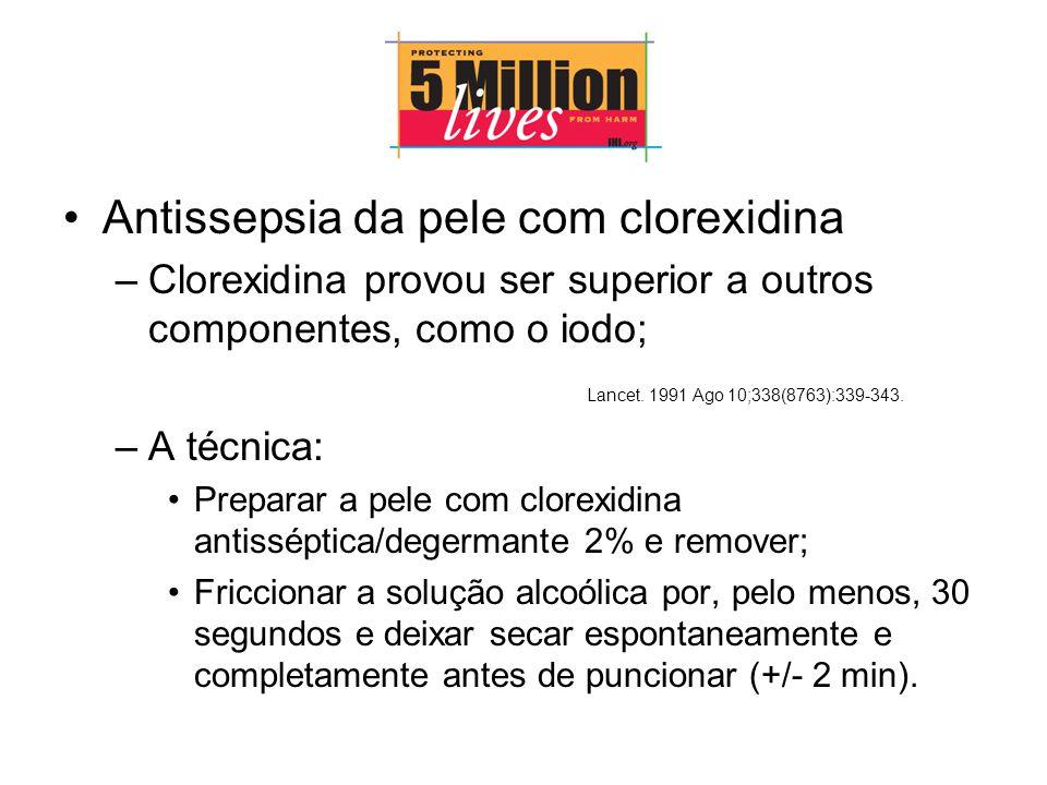 Antissepsia da pele com clorexidina