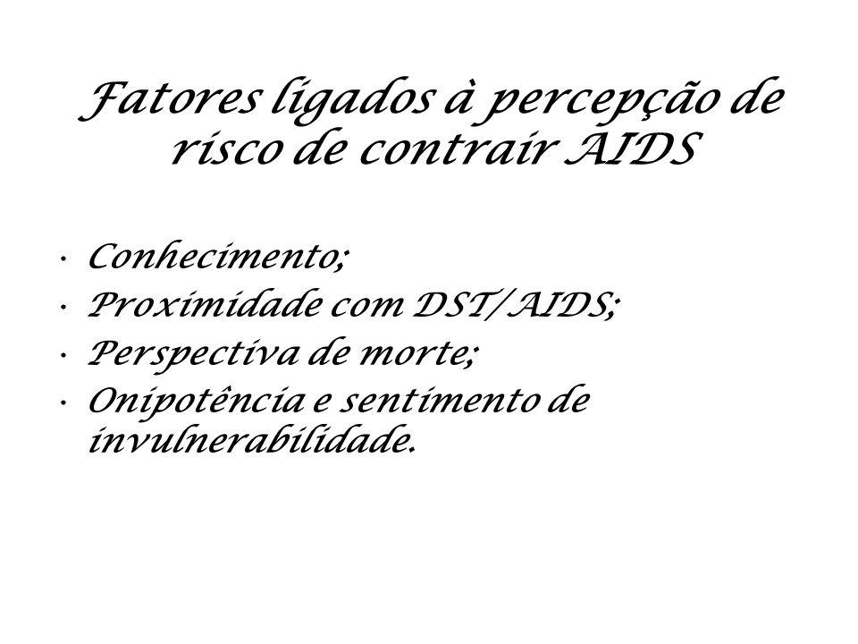 Fatores ligados à percepção de risco de contrair AIDS