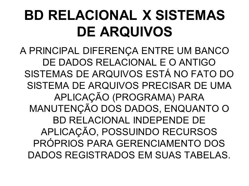 BD RELACIONAL X SISTEMAS DE ARQUIVOS