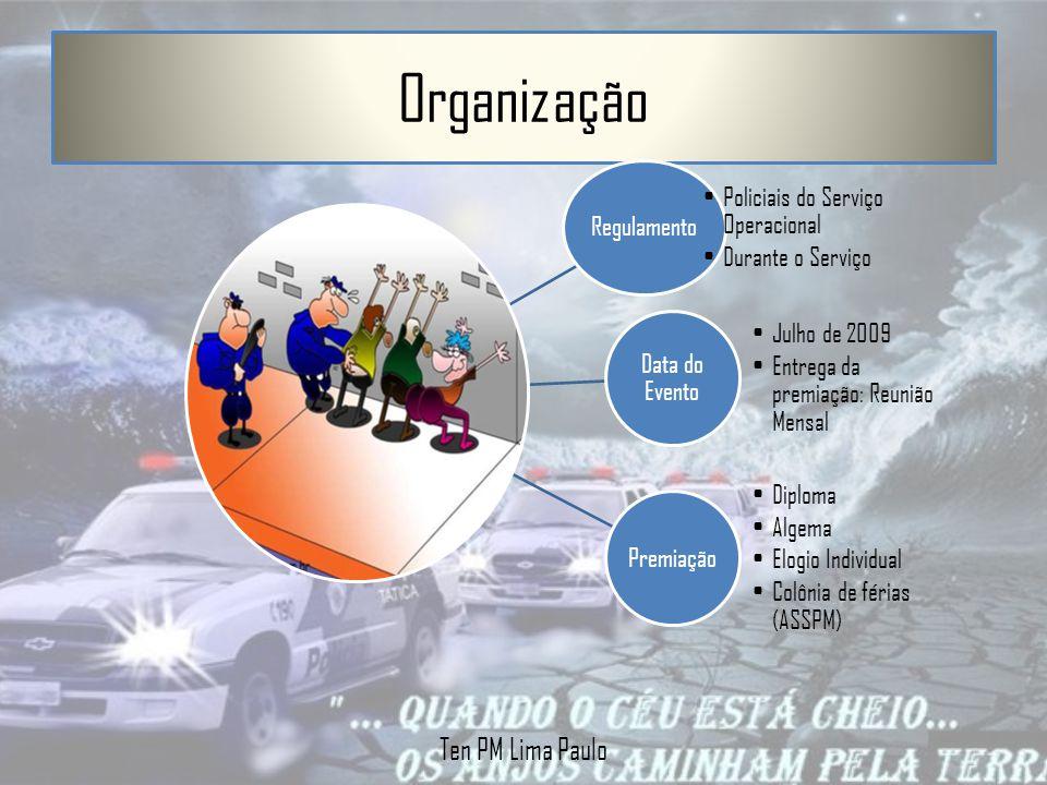 Organização Ten PM Lima Paulo Regulamento
