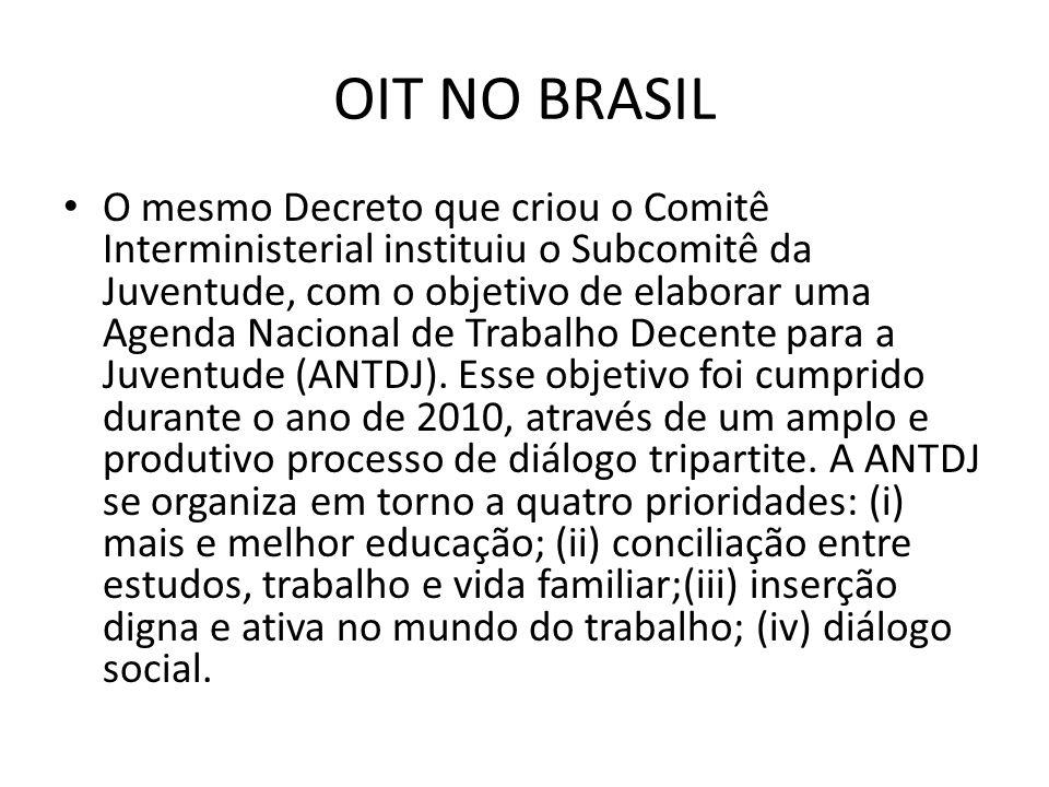OIT NO BRASIL
