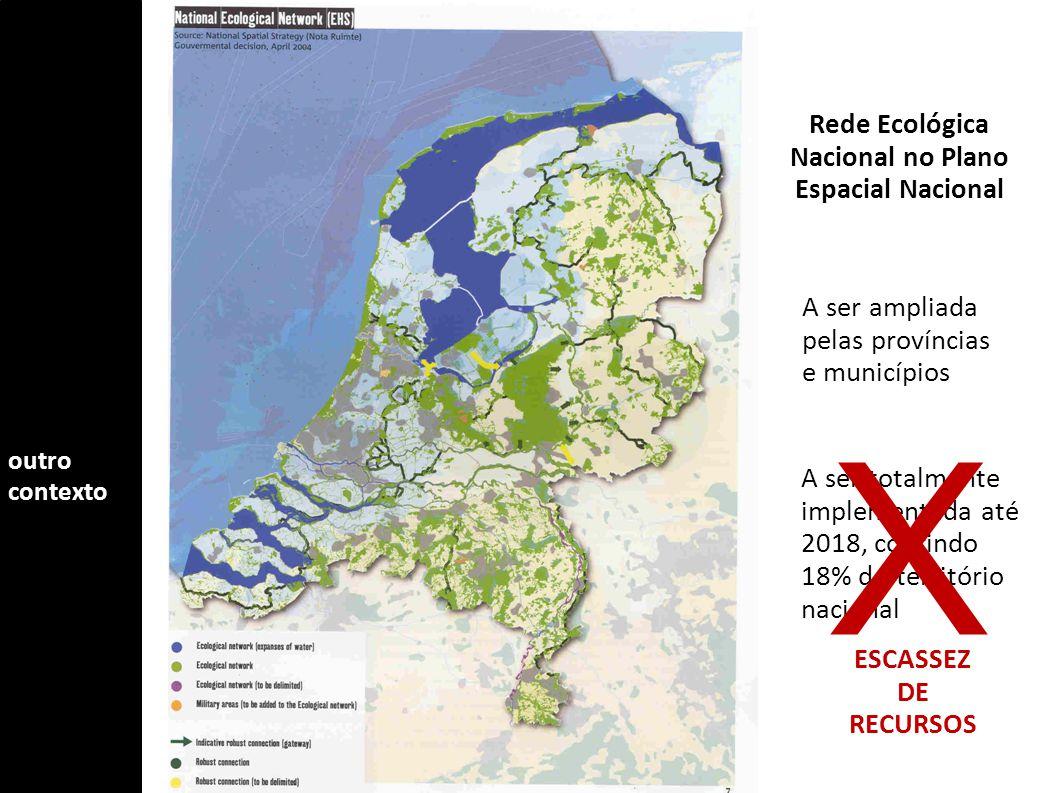 Rede Ecológica Nacional no Plano Espacial Nacional