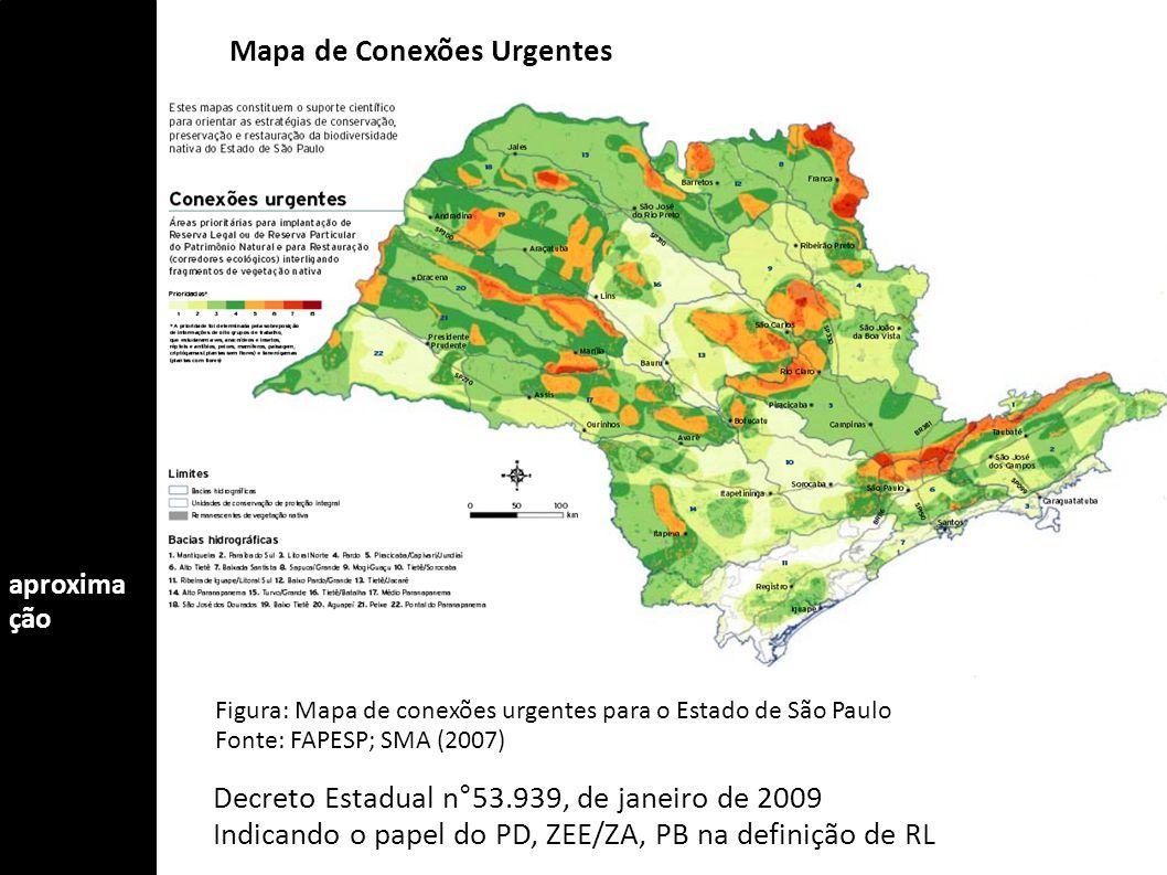 Mapa de Conexões Urgentes