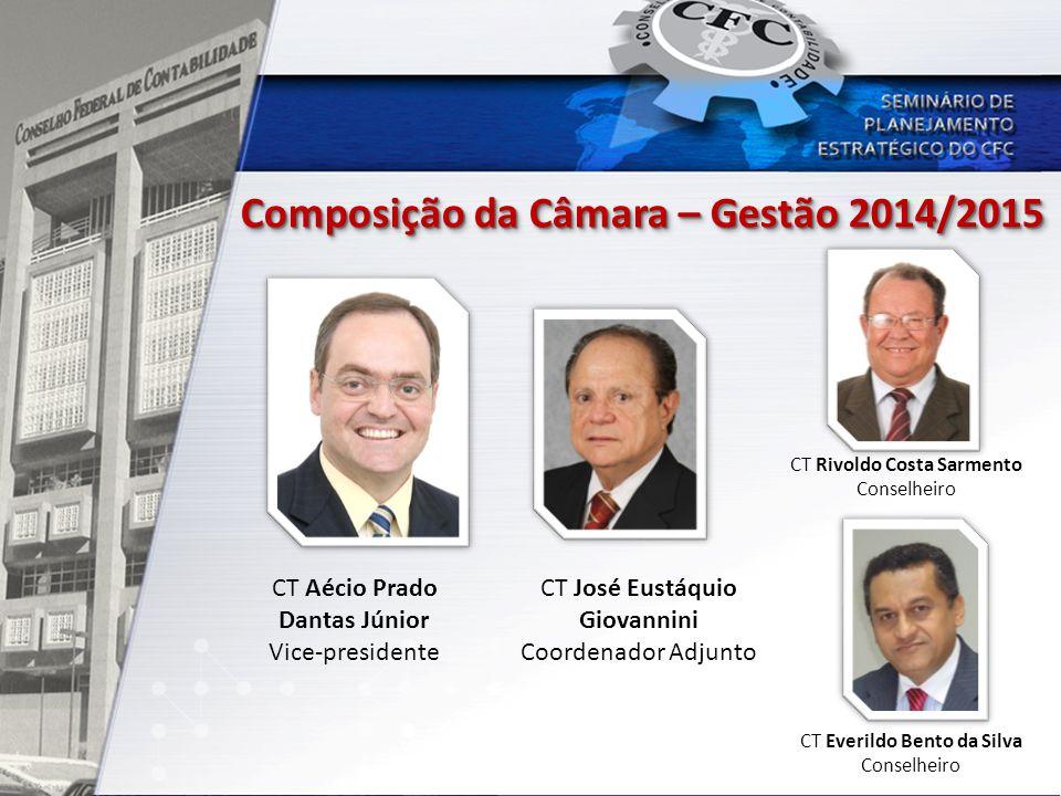 Composição da Câmara – Gestão 2014/2015