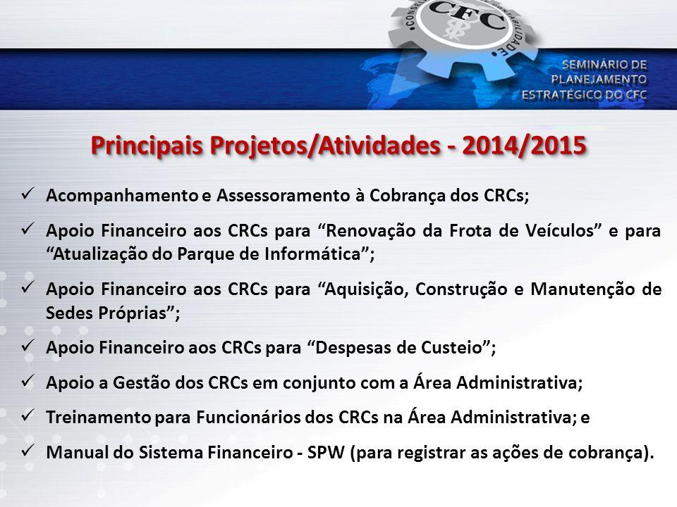 Principais Projetos/Atividades - 2014/2015
