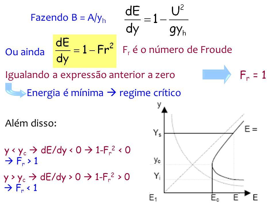 Igualando a expressão anterior a zero Fr = 1