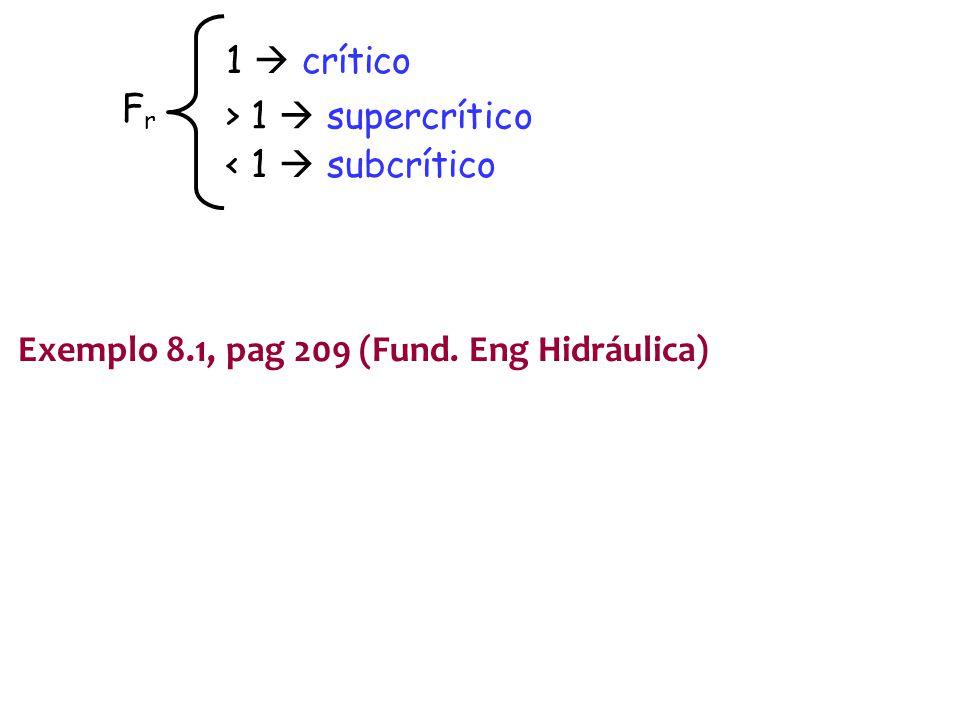 1  crítico Fr > 1  supercrítico < 1  subcrítico Exemplo 8.1, pag 209 (Fund. Eng Hidráulica)