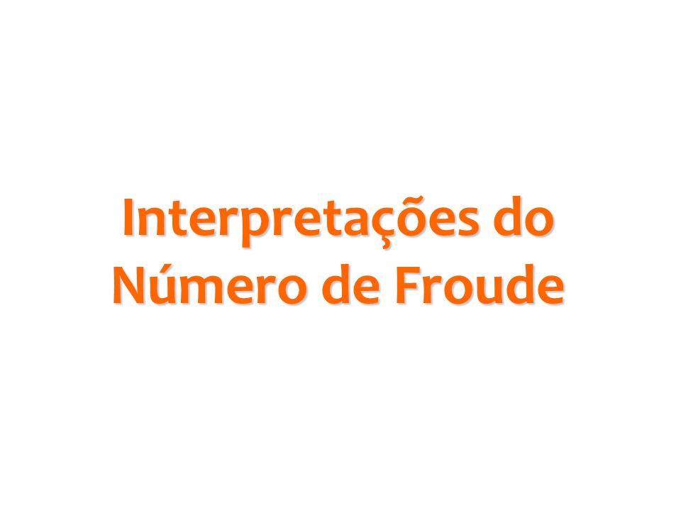 Interpretações do Número de Froude