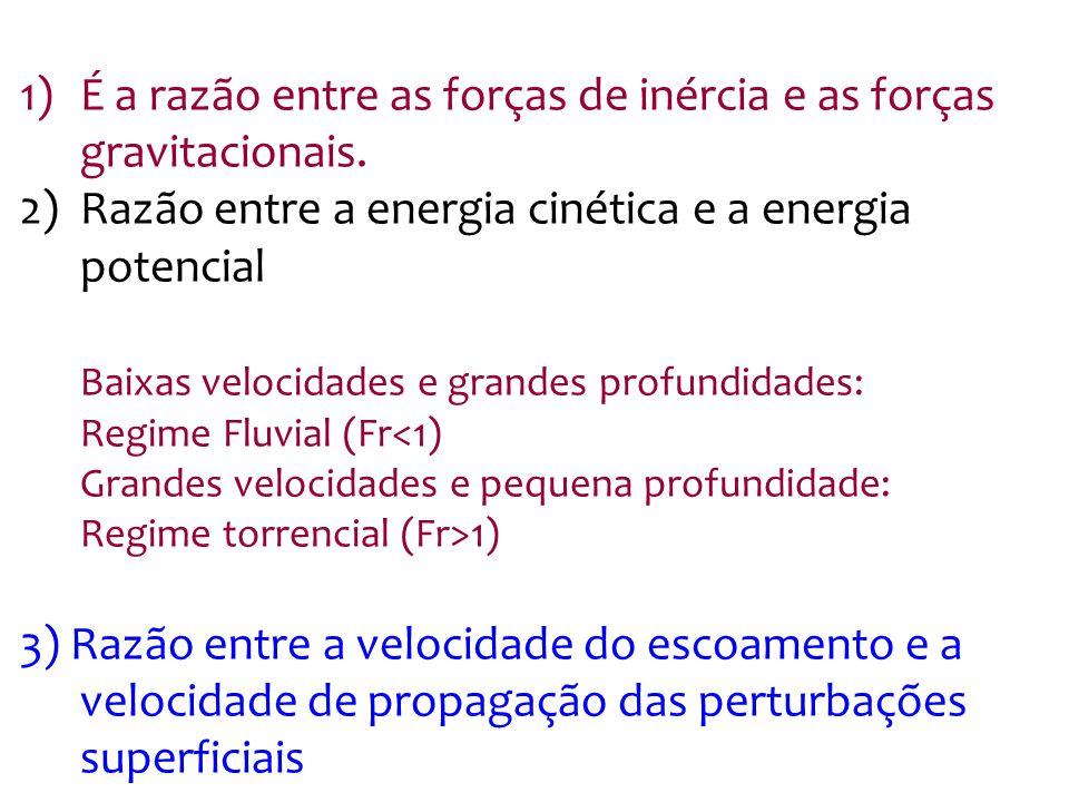 É a razão entre as forças de inércia e as forças gravitacionais.
