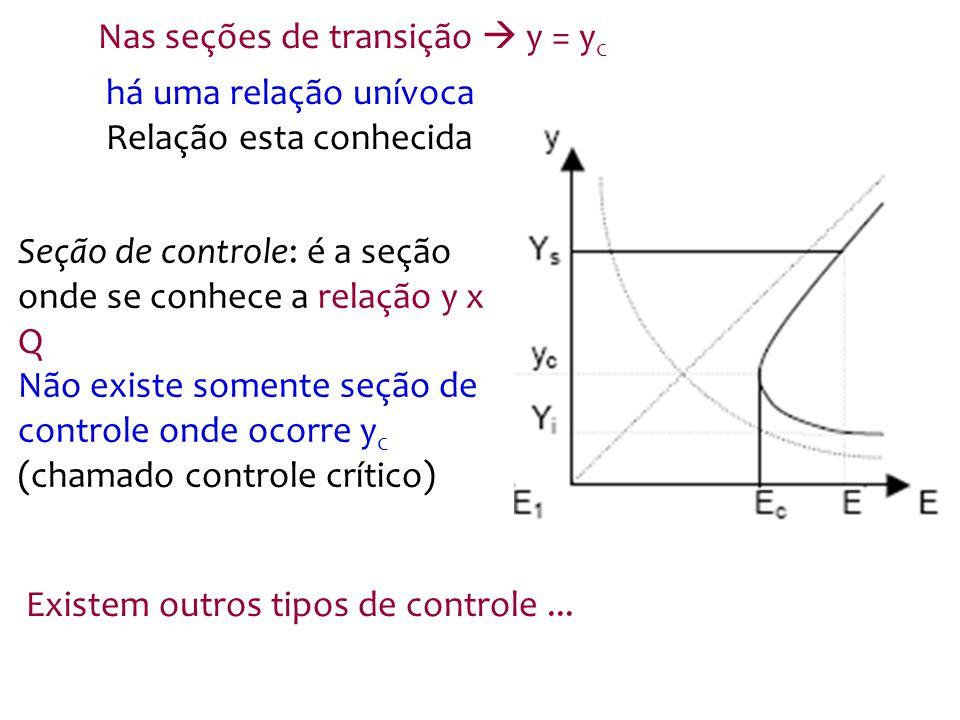 Nas seções de transição  y = yc