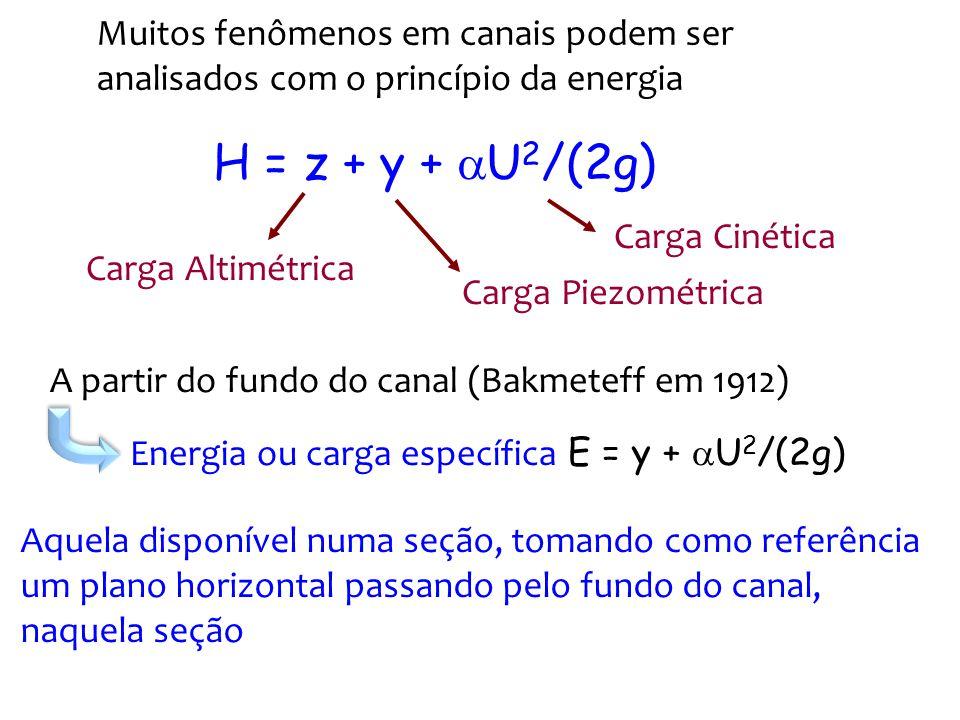 Muitos fenômenos em canais podem ser analisados com o princípio da energia