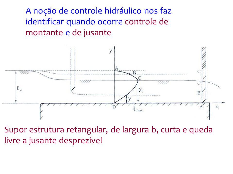 A noção de controle hidráulico nos faz identificar quando ocorre controle de montante e de jusante