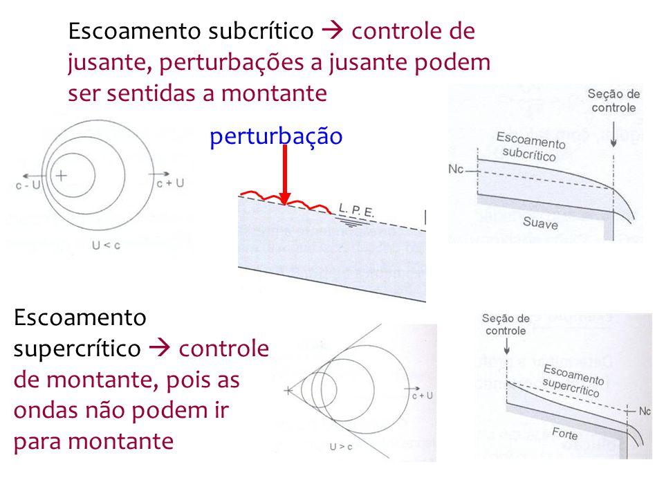 Escoamento subcrítico  controle de jusante, perturbações a jusante podem ser sentidas a montante