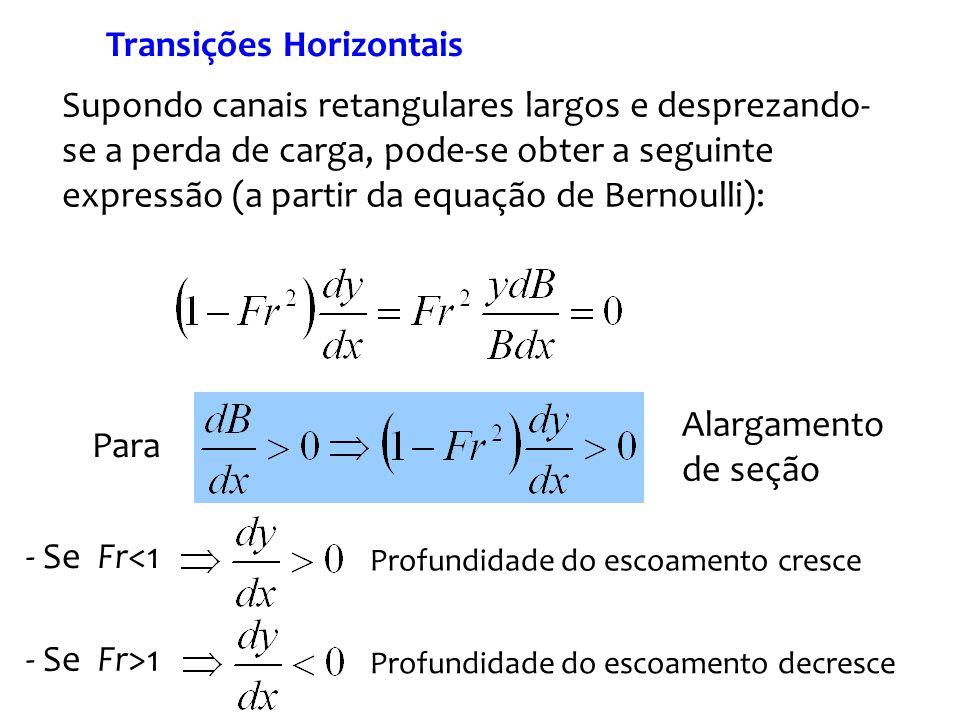 Transições Horizontais