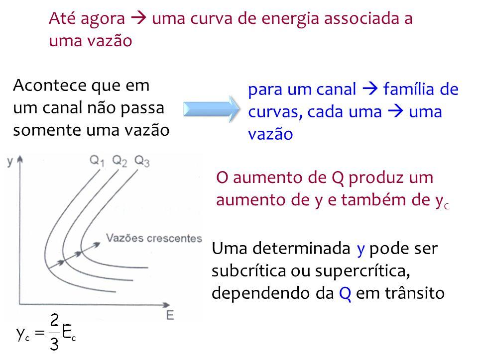 Até agora  uma curva de energia associada a uma vazão