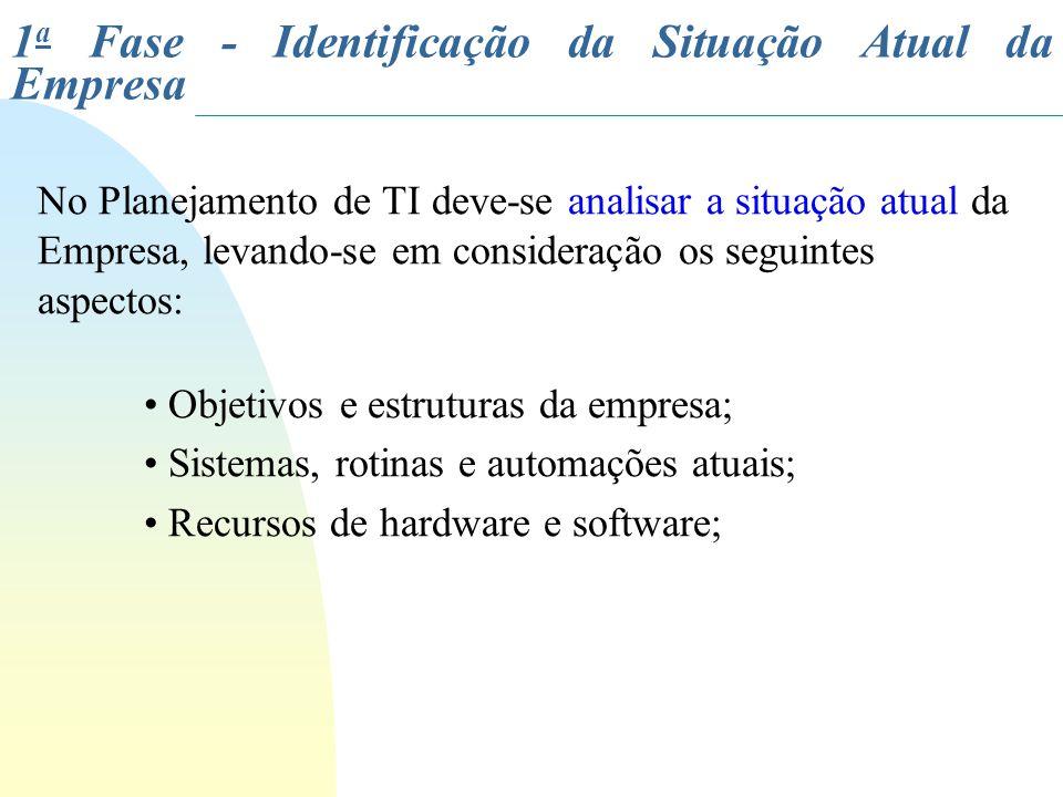 1a Fase - Identificação da Situação Atual da Empresa