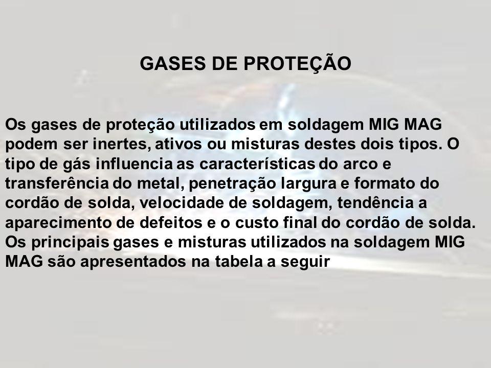 GASES DE PROTEÇÃO