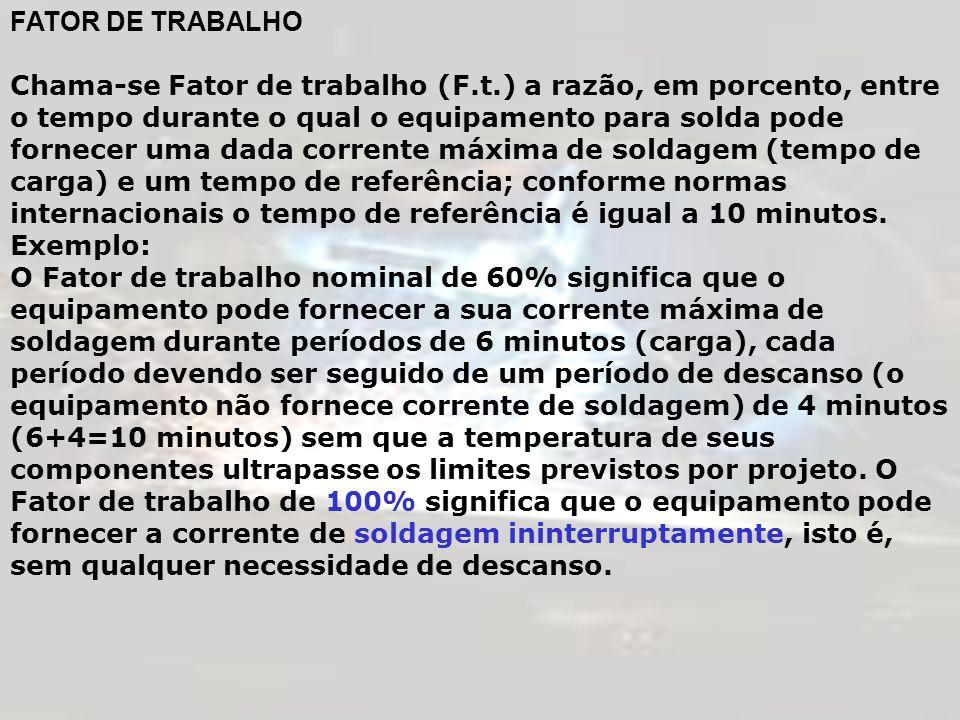 FATOR DE TRABALHO Chama-se Fator de trabalho (F. t
