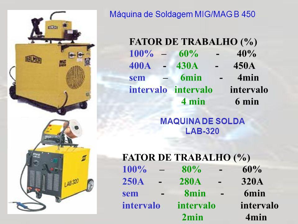 Máquina de Soldagem MIG/MAG B 450