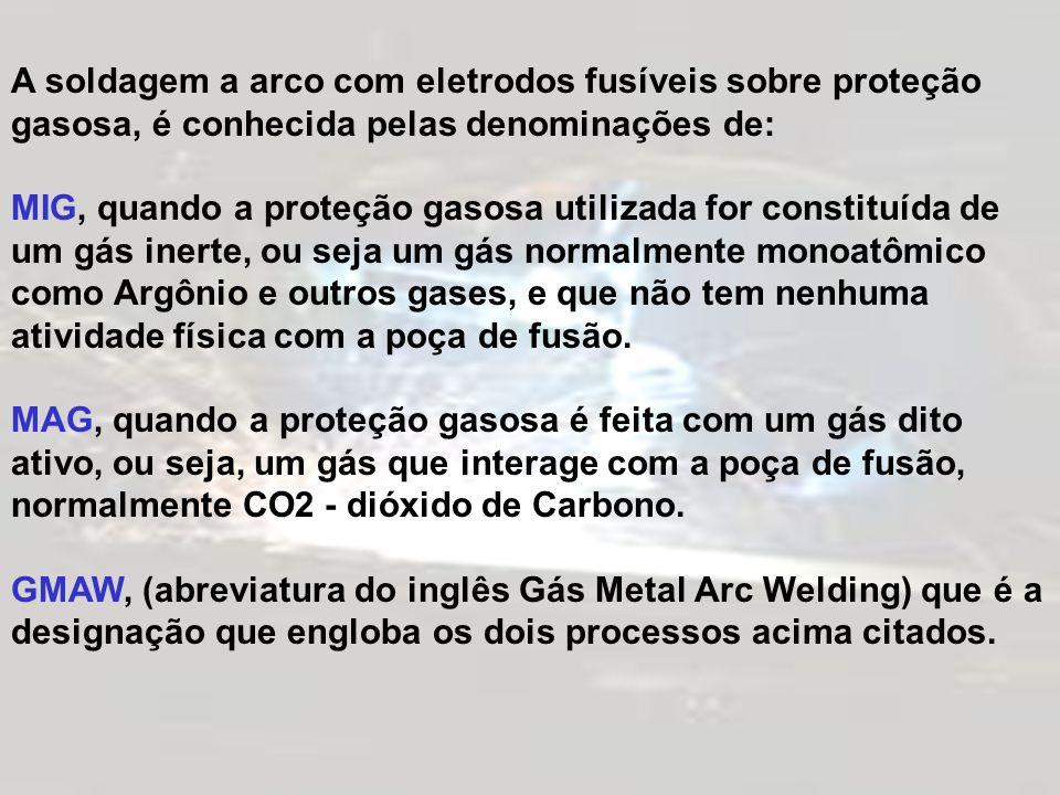 A soldagem a arco com eletrodos fusíveis sobre proteção gasosa, é conhecida pelas denominações de: