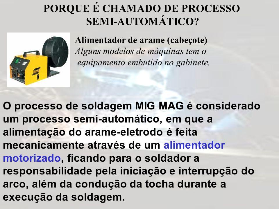 PORQUE É CHAMADO DE PROCESSO