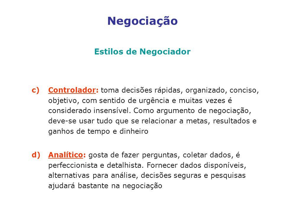 Negociação Estilos de Negociador