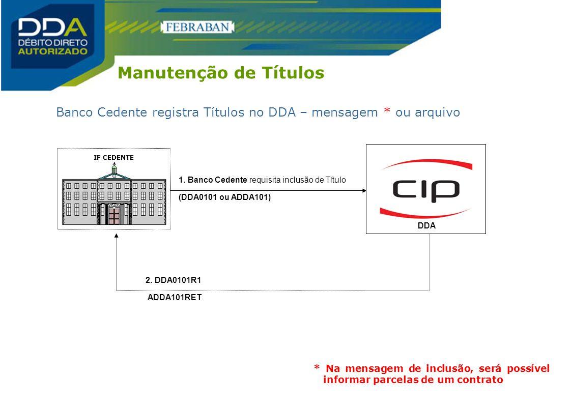 Manutenção de Títulos Banco Cedente registra Títulos no DDA – mensagem * ou arquivo. DDA. IF CEDENTE.
