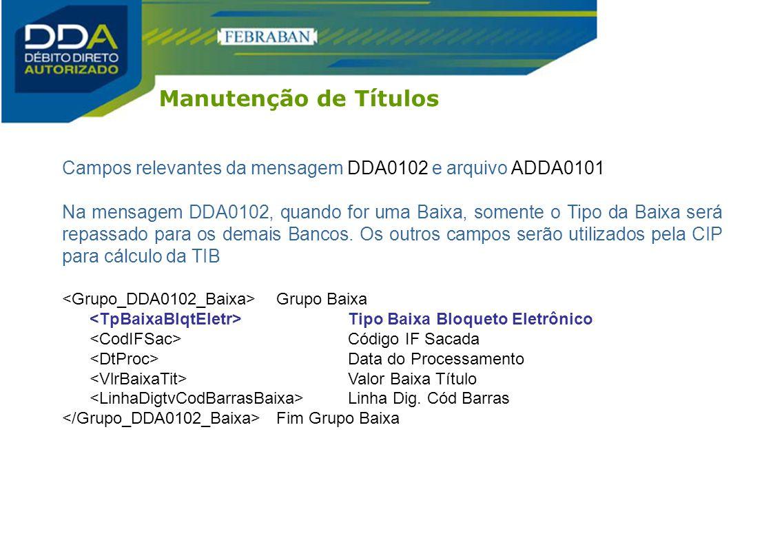 Manutenção de Títulos Campos relevantes da mensagem DDA0102 e arquivo ADDA0101.