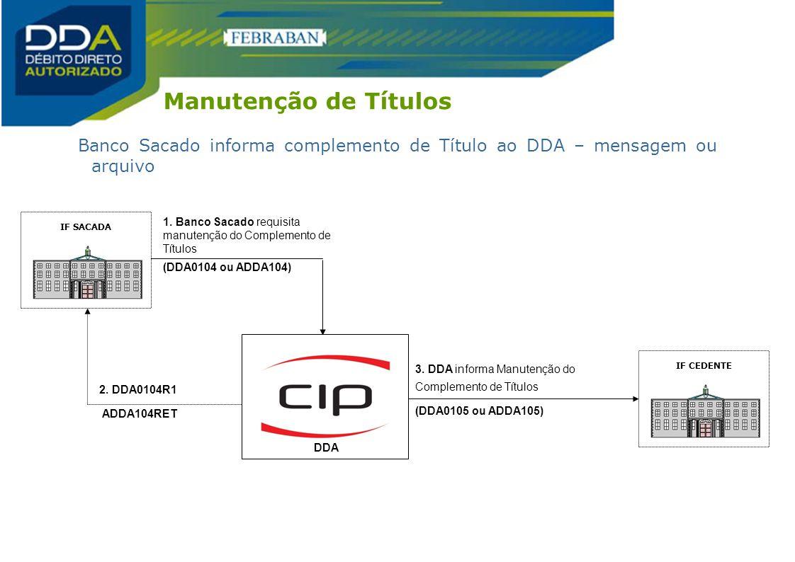 Manutenção de Títulos Banco Sacado informa complemento de Título ao DDA – mensagem ou arquivo. IF SACADA.