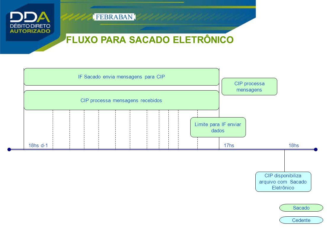 FLUXO PARA SACADO ELETRÔNICO