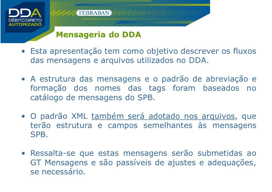 Mensageria do DDA Esta apresentação tem como objetivo descrever os fluxos das mensagens e arquivos utilizados no DDA.