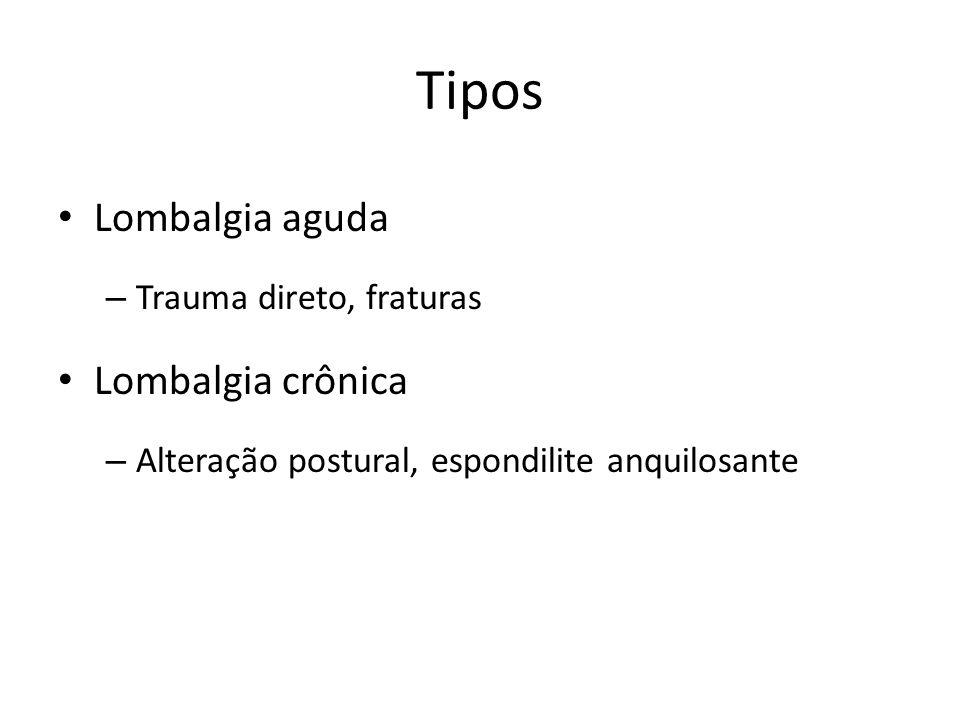 Tipos Lombalgia aguda Lombalgia crônica Trauma direto, fraturas