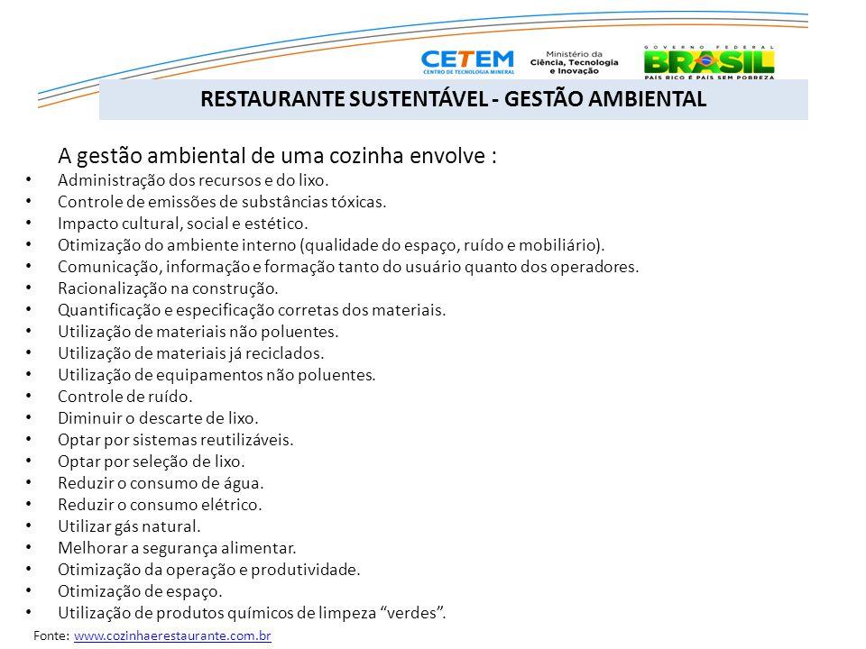 RESTAURANTE SUSTENTÁVEL - GESTÃO AMBIENTAL